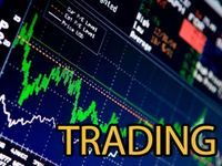 Tuesday 3/31 Insider Buying Report: INFO, BMCH